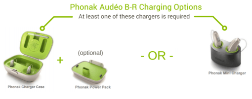 Phonak Audeo B-R Charging Options